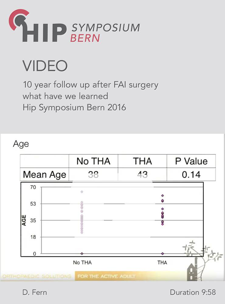 D. Fern - 10 year follow up after FAI surgery what have we learned - Hip Symposium 2016
