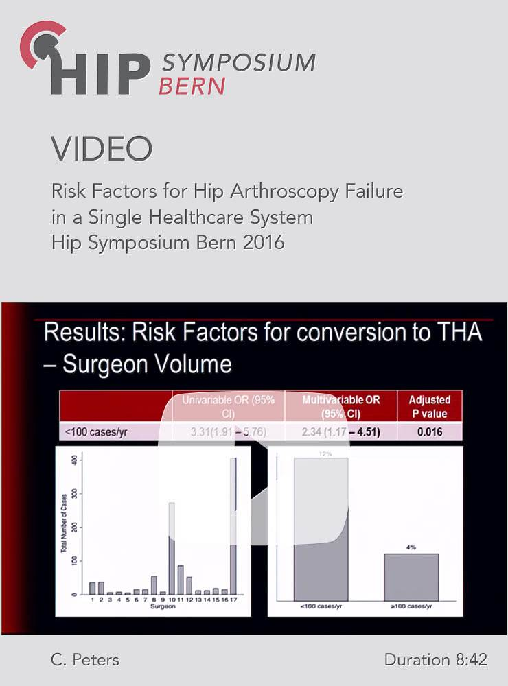 C. Peters - Risk Factors for Hip Arthroscopy Failure in a Single Healthcare System - Hip Symposium 2