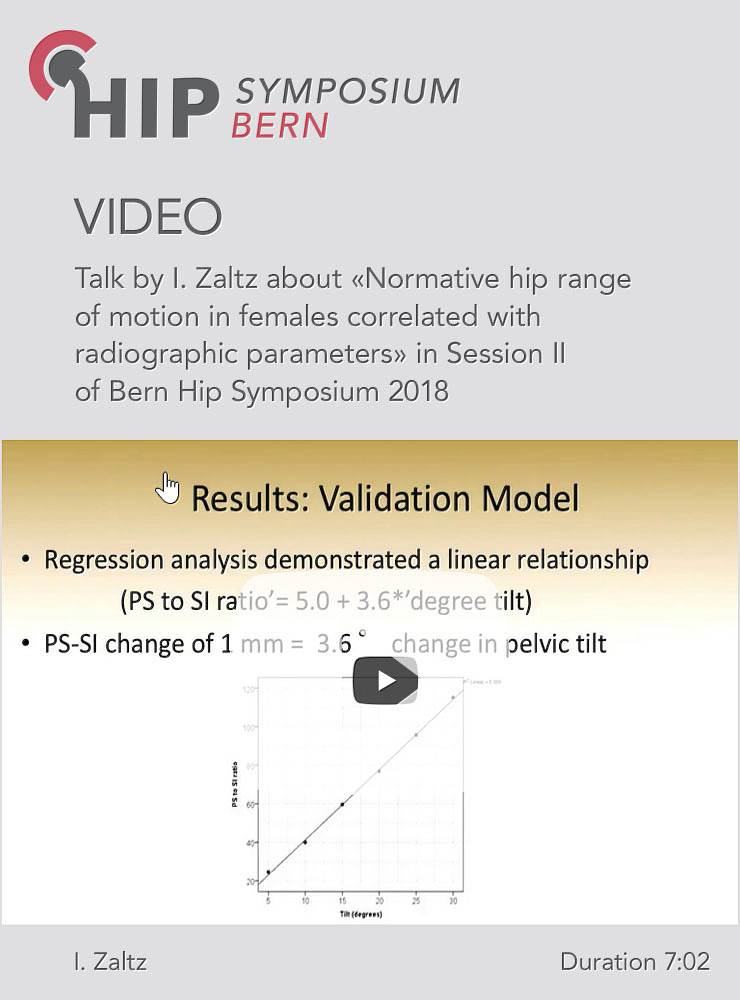 I. Zaltz - Change of pelvic tilt after bilateral PAO - Hip Symposium 2018